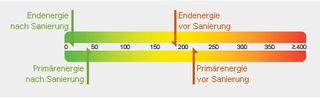 Beispiel-test-marienberg-balken.null